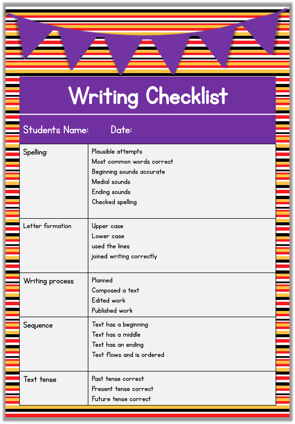 writing essay checklist Understanding essay topics: a checklist written by margaret procter, writing support for an essay of argument, formulate a tentative thesis statement at a fairly early stage—that is, a statement.